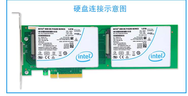 嘉华众力相继推新M.2 / U.2-NVME转PCIE转接卡